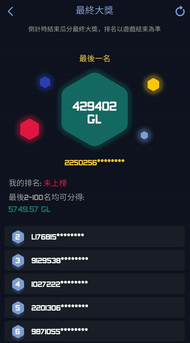 G-BOX最终大奖
