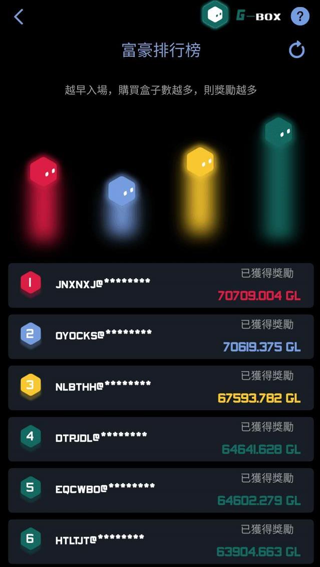 G-BOX富豪排行榜
