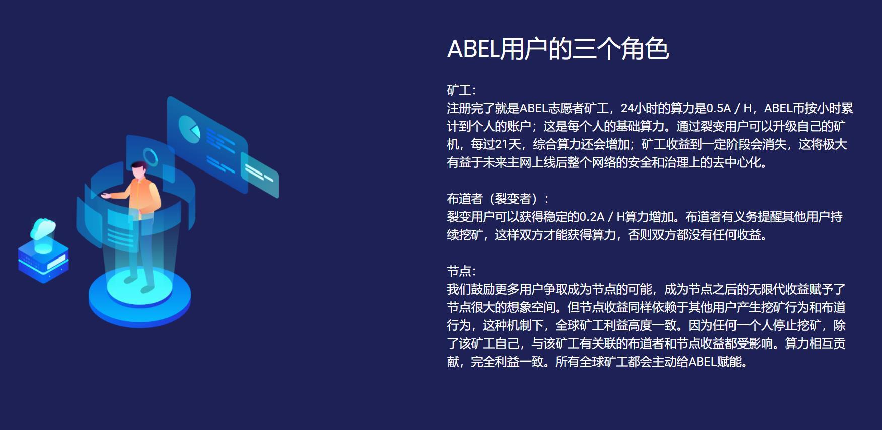 ABEL用户的三个角色